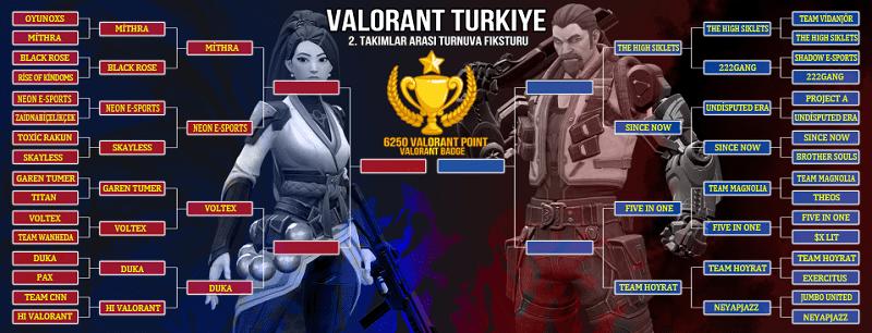 Valorant Birliği Discord Turnuvası Yarı Final