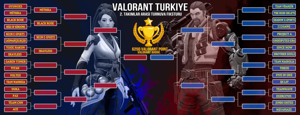 valorant turnuvası güncel fikstür