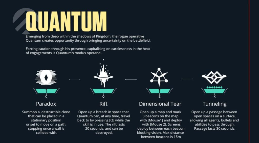 VALORANT Quantum! VALORANT Yeni Ajan Geliyor mu?
