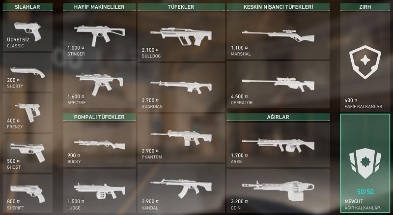 Valorant En Güçlü Silah